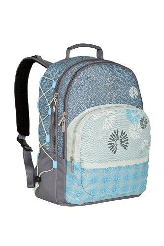 Designer Nappy Bags