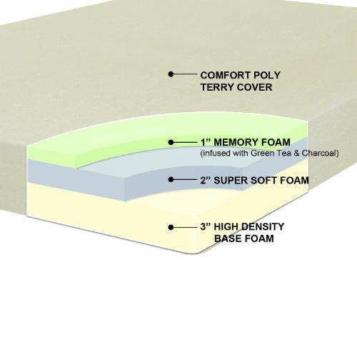 Best Price Mattress 6 inch Memory Foam Mattress Twin New