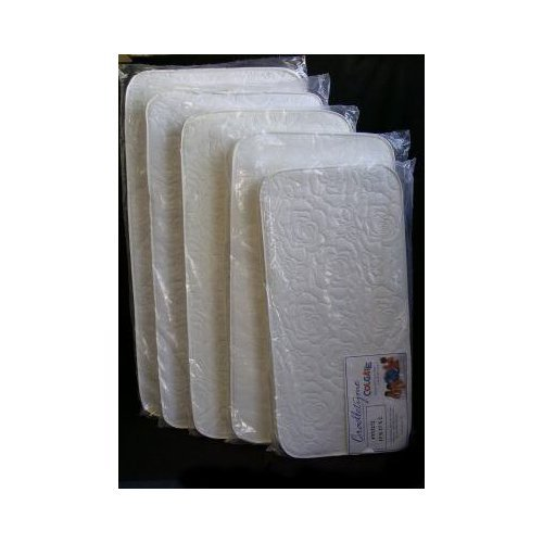 "Why Should You Buy 17"" X 35"" X 2"" Replacement Mattress Pad for Baby's Use"