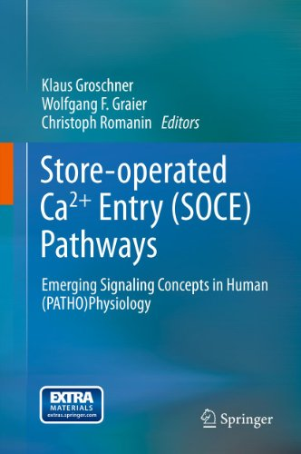 Store-Operated Ca2+ Entry (Soce) Pathways