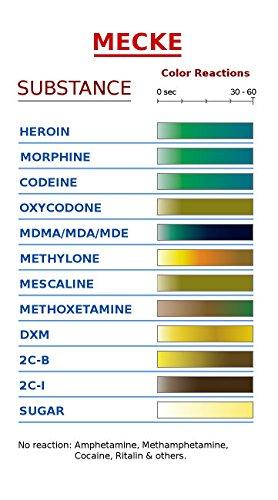 5ml Mecke Reagent- Ez Test for Heroin, Morphine, Oxy, Codeine (Oxy Codeine compare prices)