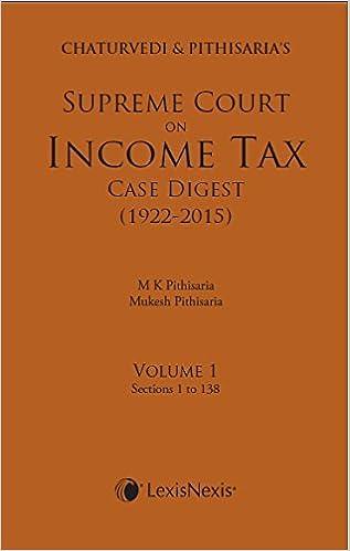 Case Laws on Deemed dividend