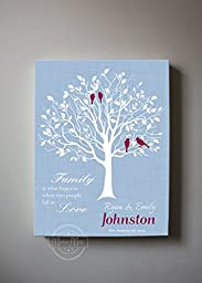 MuralMax - Custom Family Tree, When Two People Fall In Love, Stretched Canvas Wall Art, Wedding & Anniversary Gifts, Unique Wall Decor, Color, Slate Blue - 30-DAY - Size - 8x10