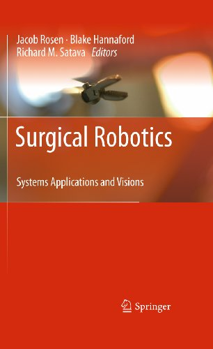Buy Surgical Robotics Now!