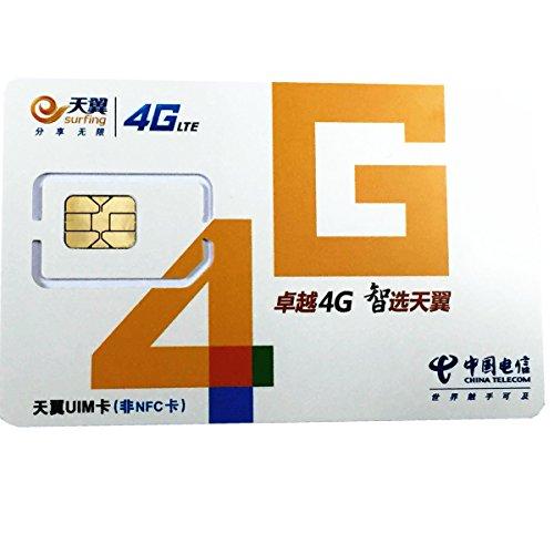 Telecom sim card business plan