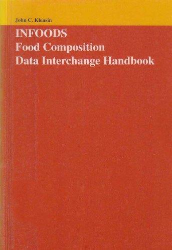 INFOODS food composition data interchange handbook [electronic resource]