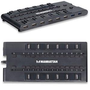 Manhattan Products, MondoHub