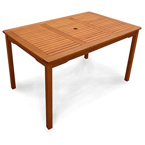 indoba ind 70018 ti serie montana gartentisch aus holz fsc zertifiziert rechteckig mit. Black Bedroom Furniture Sets. Home Design Ideas