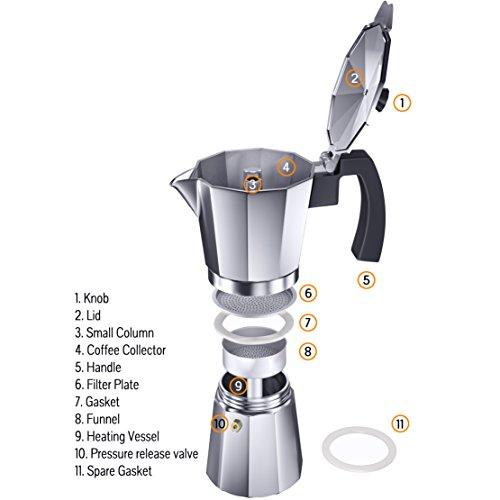 Best Coffee Brand For Moka Pot