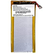 Micromax Canvas Turbo Battery
