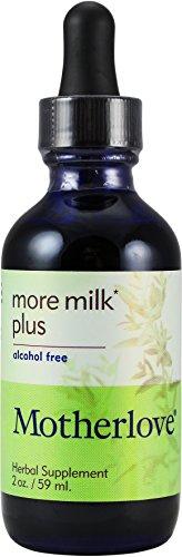 Motherlove More Milk Plus Alcohol Free, 2 Oz. (Ffp)