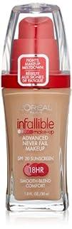 LOreal Paris Infallible Advanced Never Fail Makeup Sand