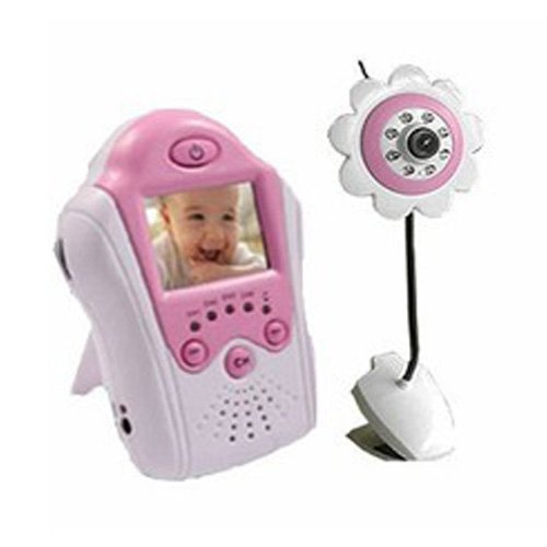 2.4Ghz Digital Video Baby Monitor With 1.5 Inch Tft Lcd,Pink