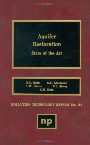 Aquifer Restoration: State of the Art (Pollution Technology Review) PDF