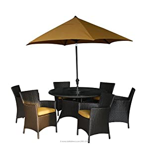 Kontiki Patio Furniture - The Ritz Sunbrella Series Dining Set