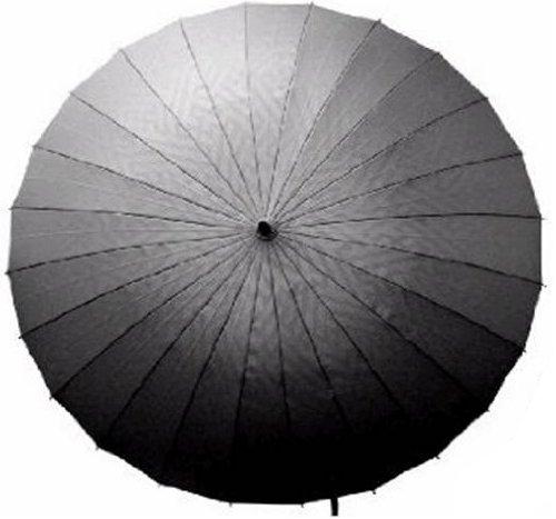 mabu 【超軽量】24本骨傘 江戸(edo)漆黒(Shikkoku)
