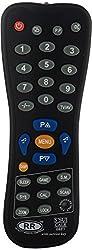 Sharp Plus SANSUI 08F7 CRT TV Remote (SP) (Black)