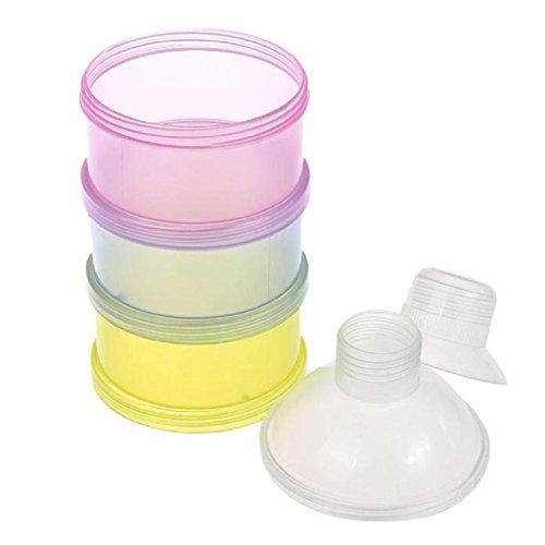 Dispensadores de leche en polvo, Koly separadores para 3 tomas (B)