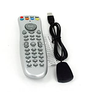 SANOXY® Wireless USB PC Remote Control Mouse for PC