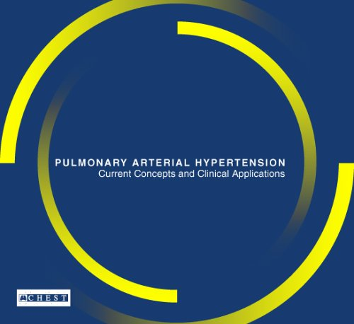 Pulmonary Arterial Hypertension: Current Concepts And Clinical Aspects