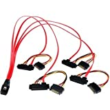 Mini-SAS Cables