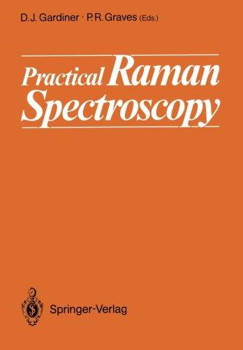 Practical Raman Spectroscopy
