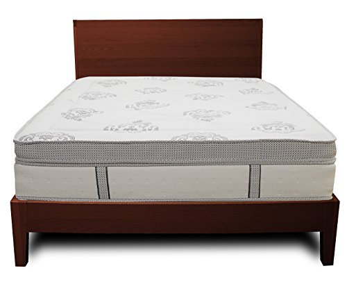 Queen Size Pillow Top Mattress Set front-14756