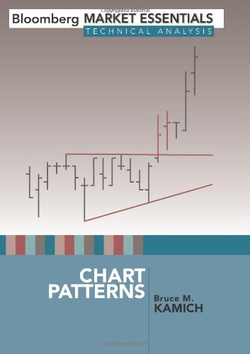 Chart Patterns: Bloomberg Market Essentials: Technical Analysis (Bloomberg Financial)