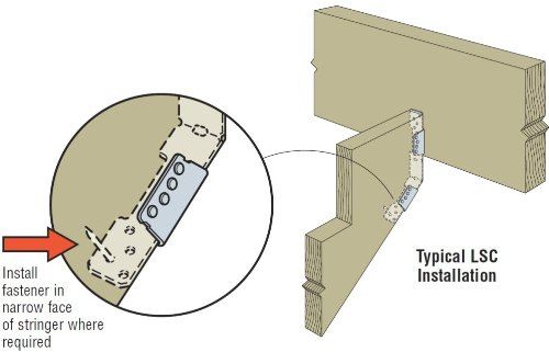 Deck Stairs Handyman Handyman Wire Handyman Usa