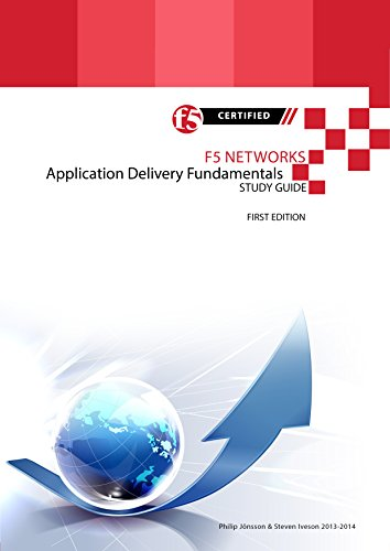 Buy F5 Networks Now!