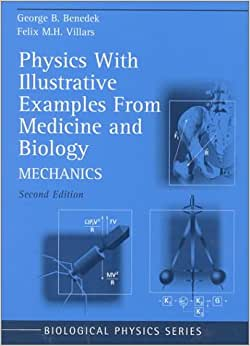 Electricity And Magnetism In Medicine Or Engineering