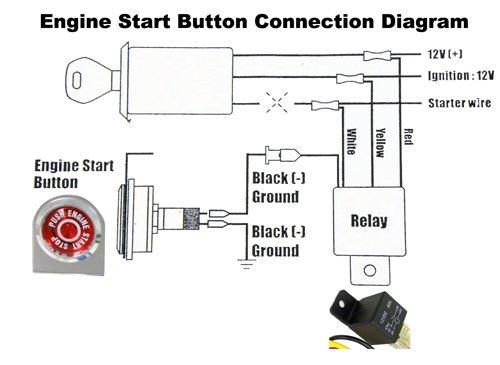 uzaktan  u00c7al u0131 u015ft u0131rma  remote start  - mondeo i-ii  1993-2001
