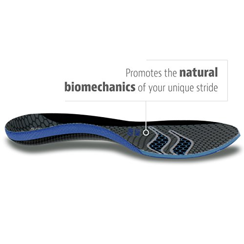 Sof Sole Fit Performance High, Neutral or Low Arch Shoe Insole for Men and Women