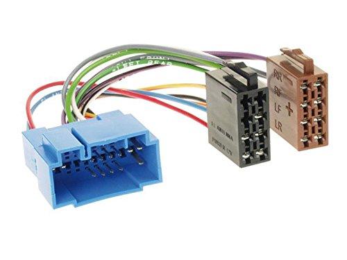 csb-radio-adapter-cable-acura-fiat-honda-suzuki