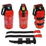 Vulkan Feuerlöscher PG 2M Dauerdrucklöscher