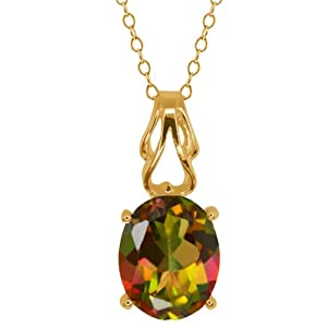 2.30 Ct Oval Mango Mystic Topaz Gold Plated Sterling Silver Pendant