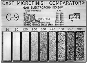 Cast Microfinish Comparator Metric Surface Roughness
