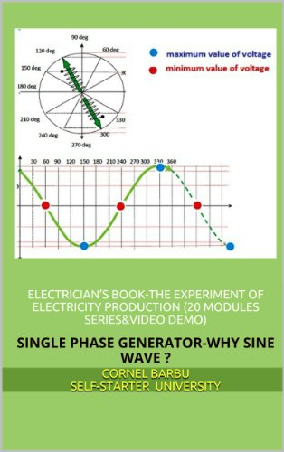 ELECTRICIAN'S BOOK-THE EXPERIMENT OF ELECTRICITY PRODUCTION (20 MODULES SERIES &VIDEO DEMO)Single Phase Generator-Why Sine wave? PDF