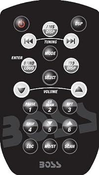 BOSS Audio 822UA In-Dash Double-Din Detachable CD/USB/SD/MP3 Player