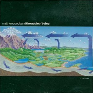 Matthew Good Band - Audio Of Being - Zortam Music