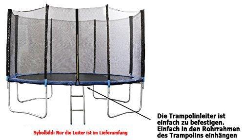 abnehmen trampolin erfahrungsberichte