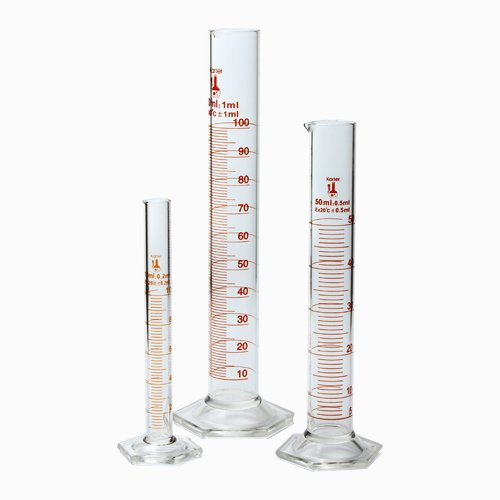 measuring the length and the width of the classroom tabletop using a meter stick Whether you are measuring the length of items using the customary system of   a meter stick measures one meter and shows only metric units of  what tool  would you use to measure the height of a floor lamp first, look at.