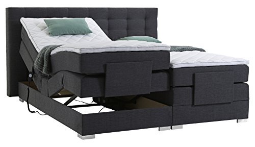boxspringbetten mit motor und fernbedienung in der bersicht. Black Bedroom Furniture Sets. Home Design Ideas