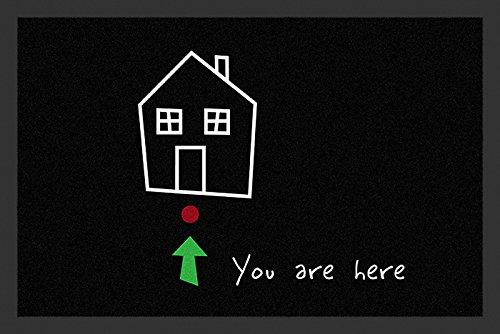 You are here  - Zerbino