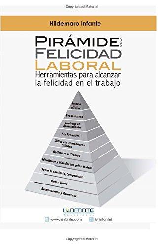 Pirámide de la felicidad laboral: Herramientas para alcanzar la felicidad en el trabajo