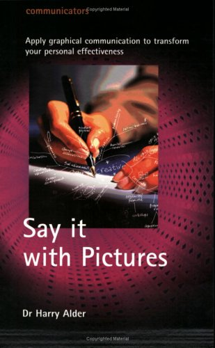 Say it with Pictures