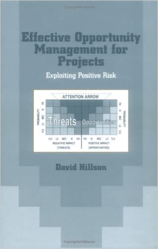 Effective Opportunity Management For Projects: Exploiting Positive Risk (PM Solutions Research) written by David Hillson