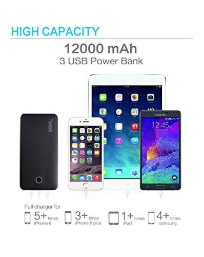 INNORI-12000mAh-Power-Bank