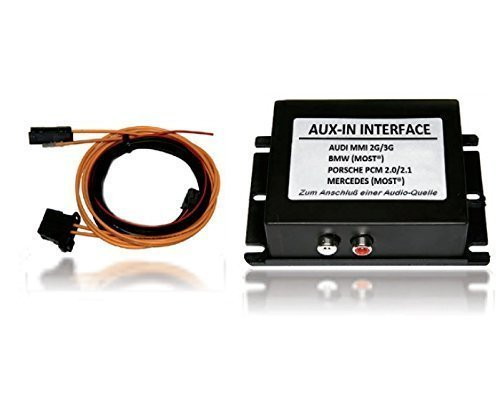 Interface aUX iN à fibres optiques base basic plus mMI 2 g