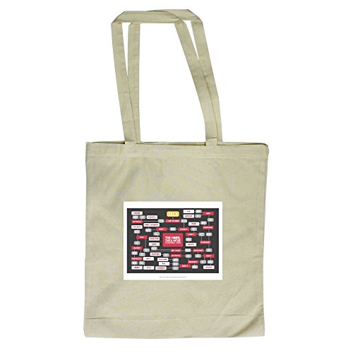 wildish-co-the-horn-tusk-and-antler-identification-chart-print-tote-bag-multi-colour